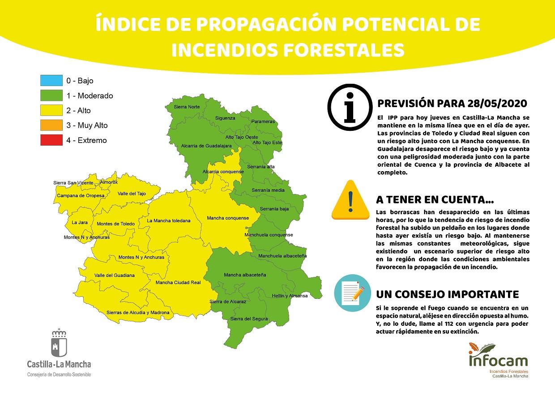 Ciudad Real mantiene un riesgo alto de propagación potencial de incendios
