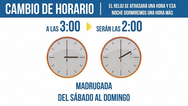 Esta-noche-llega-el-horario-de-invierno-habrá-que-retrasar-los-relojes-una-hora